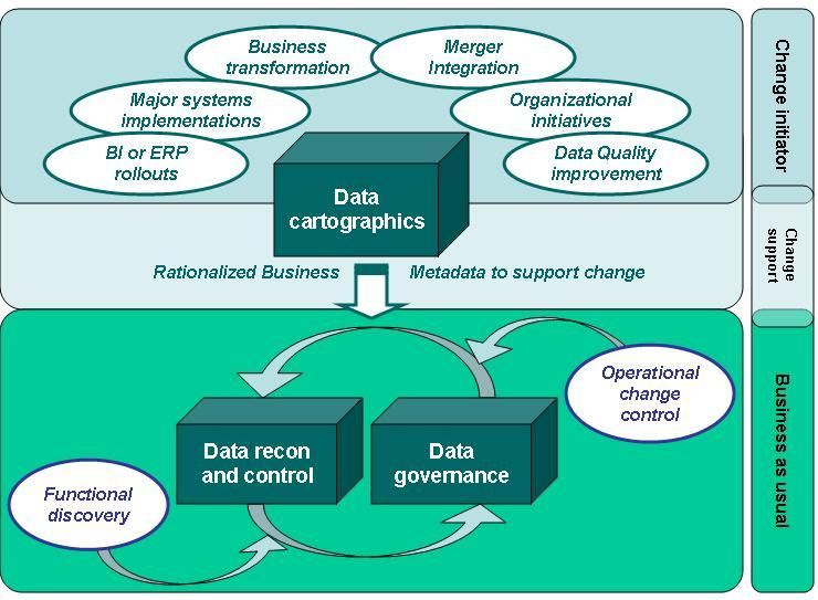 report merger integration and change management Project management/pmbok/integration management project charter project management examples of organizational policies quality policy change management.